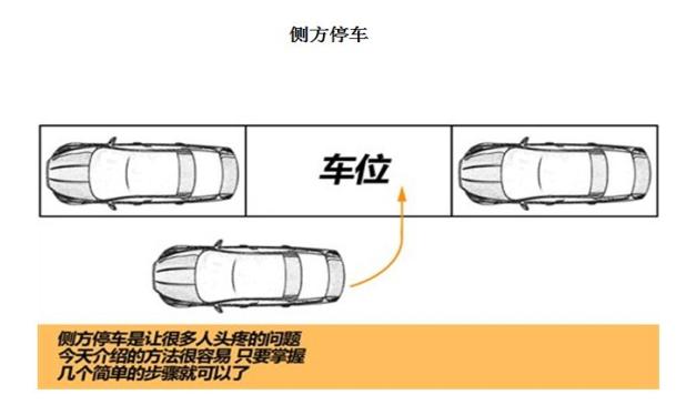 侧方位停车技巧口诀