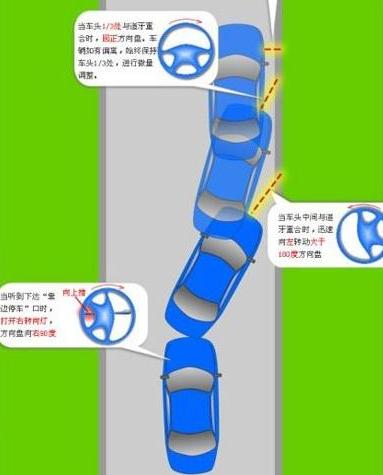 科目三靠边停车30cm技巧图解|学车知识