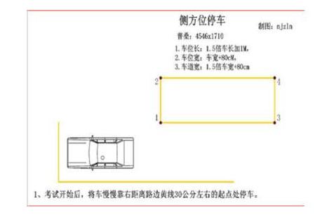 c1科目二侧方停车场地尺寸