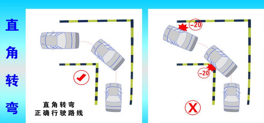 c1科目二直角转弯技巧高清图片