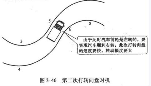 b2曲线行驶技巧图解