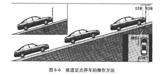 二、操作要求   驾驶人应通过视觉和感觉及时判断坡道的坡度大小、长短及路宽等道路情况,采取正确的操作方法,控制车辆平稳停车和起步。做到转向正确,换挡迅速,操纵加速踏板、驻车制动器和离合器踏板的动作准确协调。   三、操作方法   1.坡道定点停车   如图6-6所示,坡道定点停车的操作方法是: 驾照网【JiaZhao.