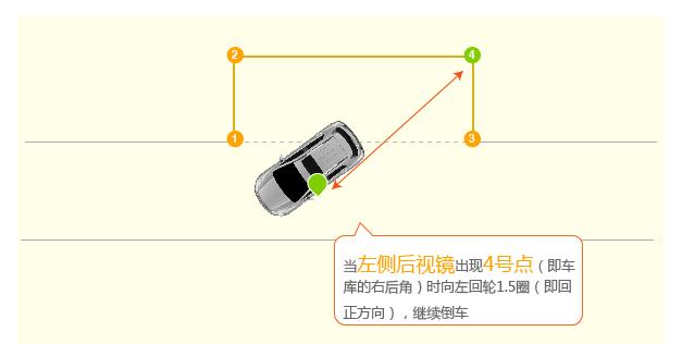 侧方位停车技巧图解_侧方位停车技巧图解2015最新版 学车知识 - 驾照网