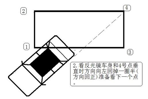 侧方位停车在通过后视镜观察轮胎时,身体要尽量往前倾,头部往左侧靠,但不可伸出窗外。可以在停车时,试着这样看看,找找角度。这样的看法的确是有点吃力,建议你看门把手那方法不错。具体调法如下:   1、右侧后视镜调节到最低,车身占后视镜约1/5; 驾照网【jiazhao.