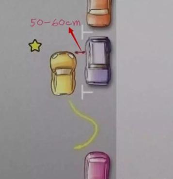 2015科目二侧方位停车技巧最新图解