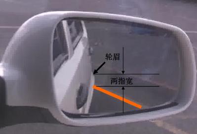 驾考科目二侧方位停车图解