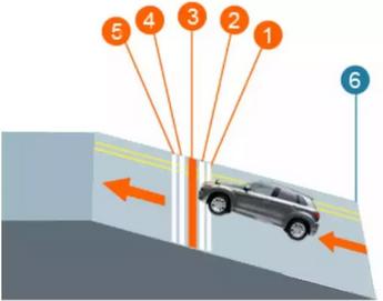 半坡起步定点停车技巧图解 驾照考试秘籍 - 驾照