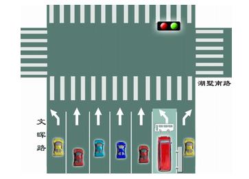 2015科目三路口左转弯操作流程及技巧