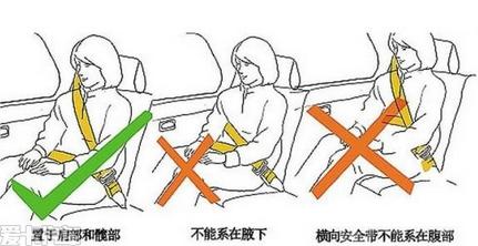 安全带的正确使用方法