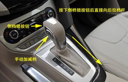 自动挡车档位介绍高清图片