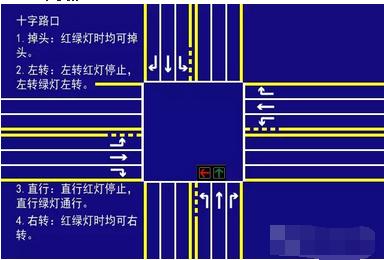 路口红绿灯如何通行