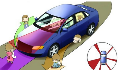 新手如何正确判断车头位置