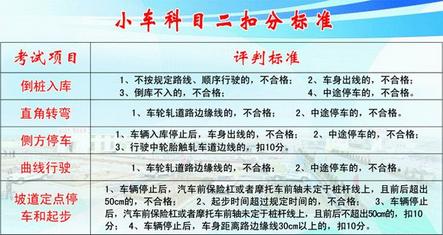 2016最新科目二考试扣分标准|学车知识