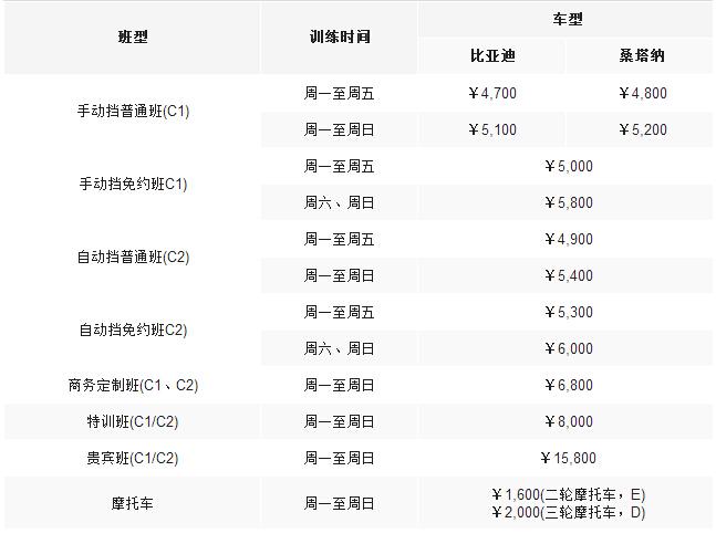 北京驾驶科目二预约步骤