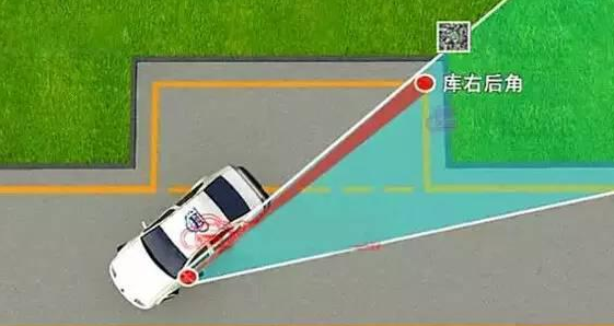 2016科目二側方位停車技巧圖解最新版圖片