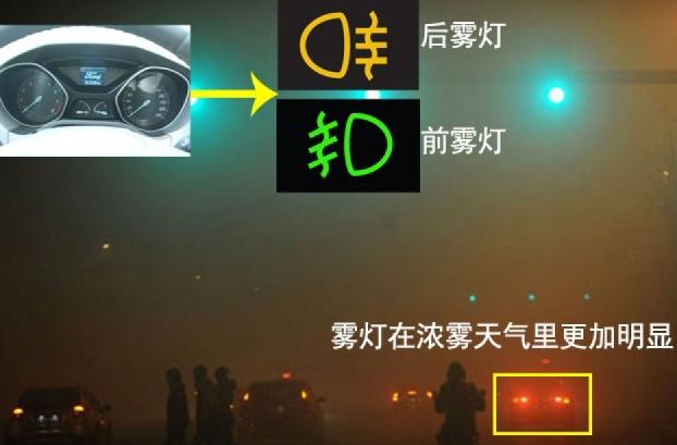 机动车雾天行驶开什么灯|驾照法规|驾驶员法规