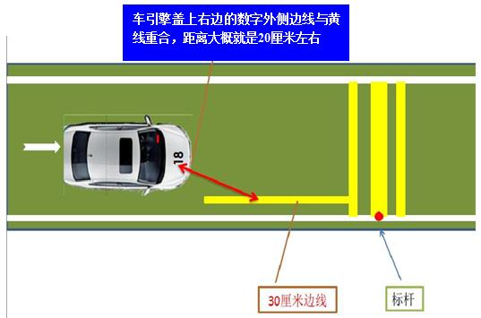 秘诀   用车引擎盖上右边的数字外侧(1就是外侧,0或者2、3的话就用数字的中心)去与黄线重合,边线距离大概就是20厘米左右。 上坡路定点停车与坡道起步图解   注意:右边距离通过车子编号的右侧与地面黄线相切确定; JiaZhao.Com   前边距离通过眼睛、雨刮器凸出点、与停车桩杆三点一线确定;   起步要求在30秒内完成,剩余10的时候会有起步剩余时间10秒的语音提示。所以不需要拉手刹。刹车踩死后立马打左转向灯,松离合走人!