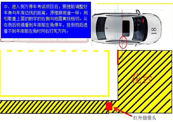 侧方位停车技巧图解_c1侧方位停车看点技巧图解 学车知识 - 驾照网