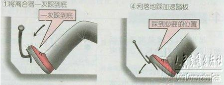 新手起步停车技巧图解插图(2)
