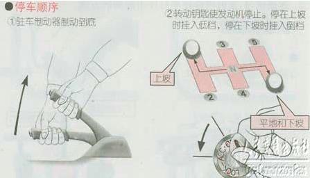 新手起步停车技巧图解插图(6)
