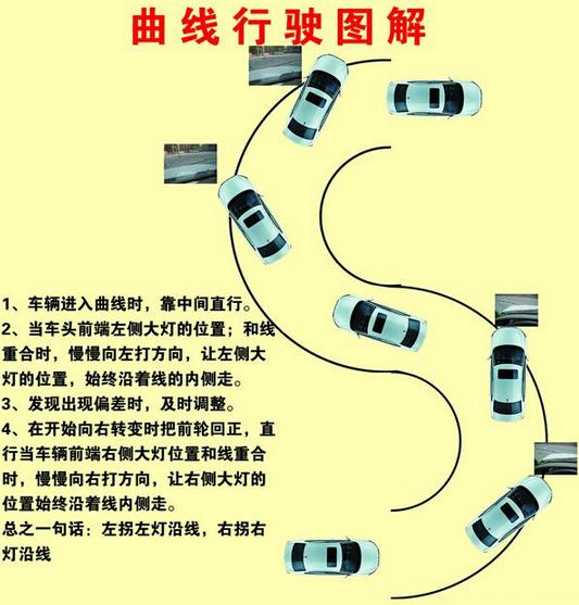 科二曲线行驶技巧图解