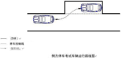 科目二侧方停车技巧分析|驾照考试秘籍