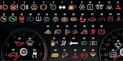 2016汽车仪表盘指示灯图解大全