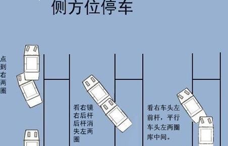 科目二侧方停车技巧