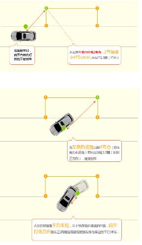 2016科目二侧方位停车图解