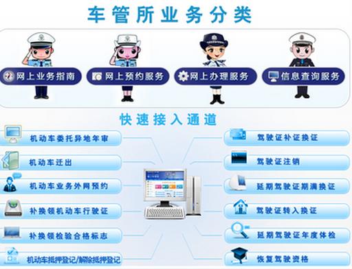 深圳驾考自主预约流程步骤