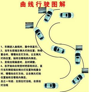科目二曲线行驶图解技巧