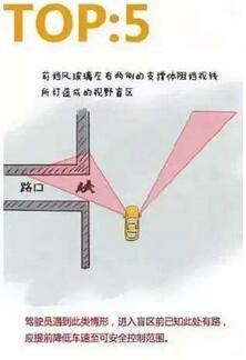 汽車的駕駛盲區圖解高清圖片