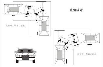 科目二侧方停车技巧及扣分标准|驾考头条