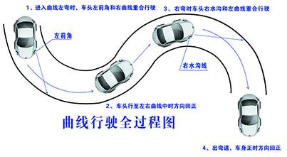 科目二曲线行驶有何技巧|驾照考试秘籍