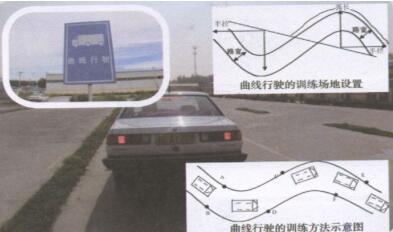 科目二s弯道技巧图解要求学员在车辆不碰触路边缘
