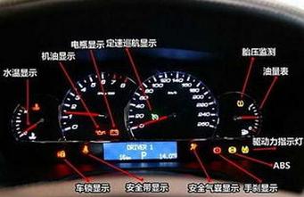 汽车仪表盘故障指示灯详解高清图片