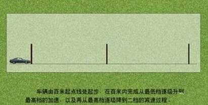 科目三百米加减档操作技巧解析