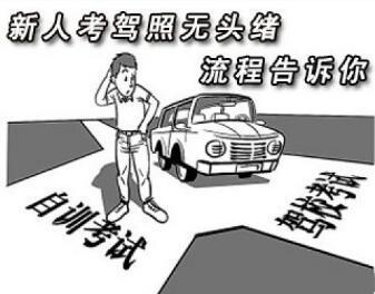 深圳考驾照流程详解插图