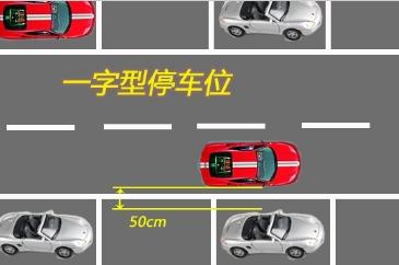 各种停车位停车技巧