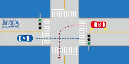 驾照考试科目一_2020科目一模拟考试_驾照科目一模拟考试插图(30)