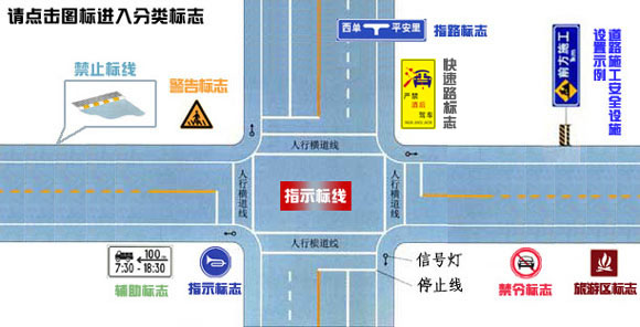 交通标志图解插图