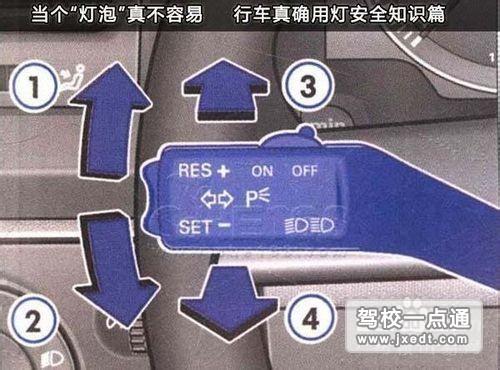 正确使用汽车灯光2.jpg 高清图片