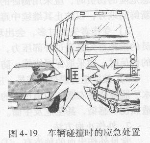 车辆碰撞时的应急处置(图4-19)  车辆在会车、超车或避让障碍物时,若操作错误,车辆之间或车辆与其他物体容易发生剐碰现象。当车辆与其他车辆有迎面碰撞可能时,应先向右侧稍转转向盘,随即适量回转,并迅速踩踏制动踏板,尽量避开。 若两车巳不可避免地发生正面碰撞时,应采取紧急制动措施,以减小正面碰撞力,在迎面相撞发生的瞬间,迅速放开转向盘,并抬起双腿,身体侧卧于右侧座上,避免身体被转向盘抵住(图4-20)。