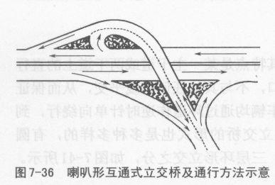 2)通过喇叭形互通式立交桥的方法     喇叭口设在左转弯车辆较多图片