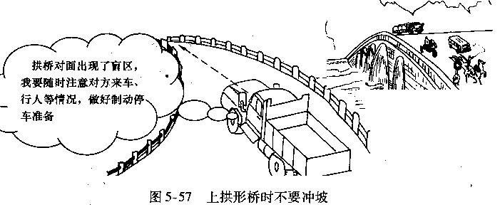 货车、汽车桥梁路段驾驶 道路上的桥梁很多,结构和材料不尽相同,承载能力和交通流量也各不一样,因此通过桥梁路段要确认桥梁的承载能力,降速平稳通过。 (1)通过水泥桥,可按一般道路驾驶方法通过,但需注意载重量的限制数值(特别在重载时)。遇桥面狭窄,道路不平时,应减速慢行,如图5-56所示。  (2)通过拱形桥,应先鸣喇叭,靠右减速行驶,随时注意对面来车,切不可盲目高速冲过拱桥,如图5-57所示。  (3)通过漫水桥,货车的底盘较高,涉水深度比轿车高,但同样要先查明漫水及桥梁的结构情况,确认安全后,选定参照物,