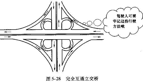车通过高速公路立交桥驾驶技巧